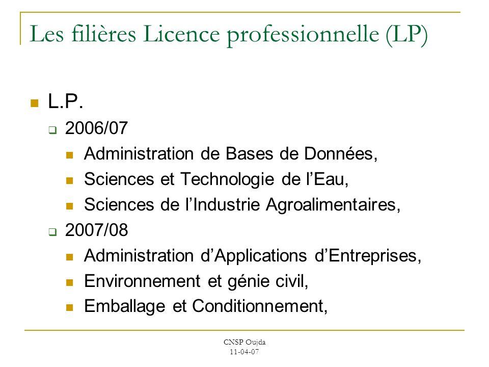CNSP Oujda 11-04-07 Les filières Licence professionnelle (LP) L.P. 2006/07 Administration de Bases de Données, Sciences et Technologie de lEau, Scienc
