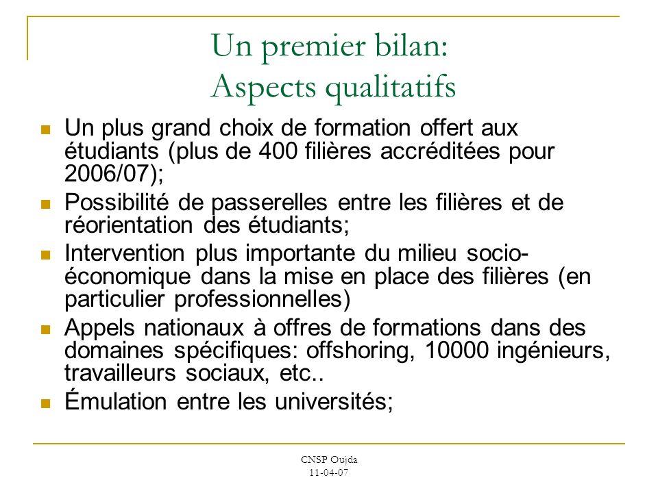 CNSP Oujda 11-04-07 Un premier bilan: Aspects qualitatifs Un plus grand choix de formation offert aux étudiants (plus de 400 filières accréditées pour