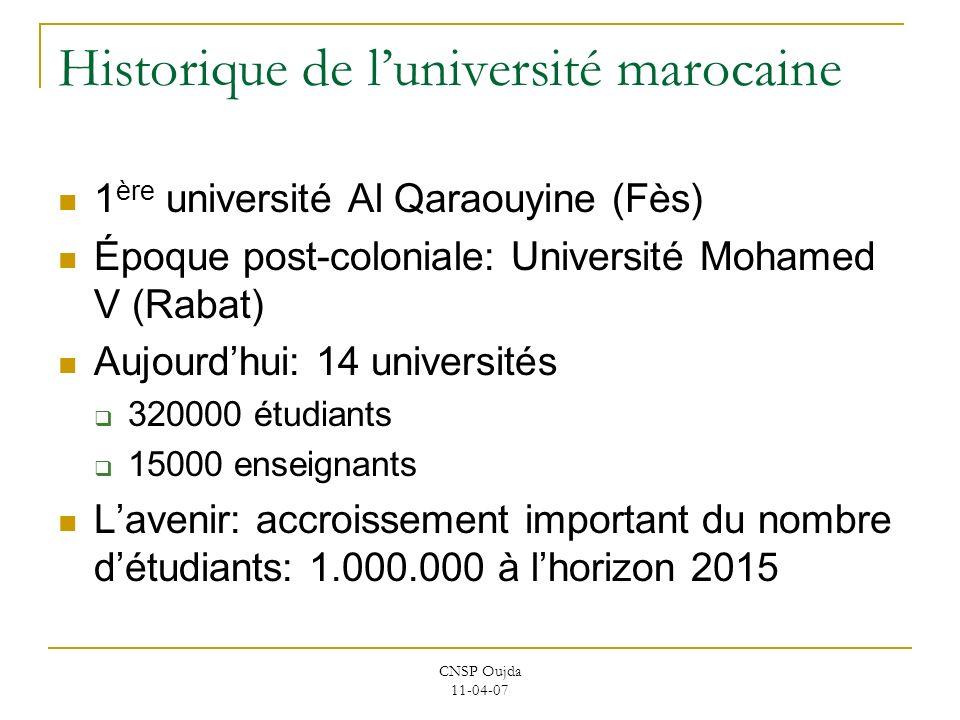 CNSP Oujda 11-04-07 Historique de luniversité marocaine 1 ère université Al Qaraouyine (Fès) Époque post-coloniale: Université Mohamed V (Rabat) Aujou