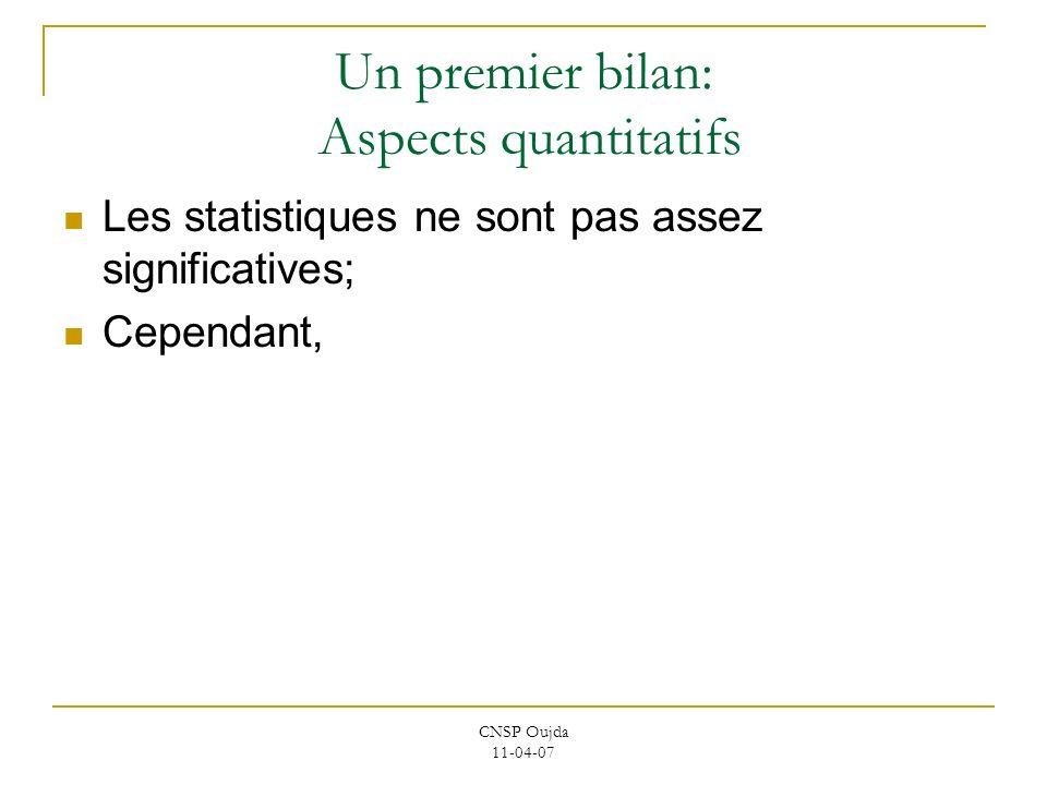 CNSP Oujda 11-04-07 Un premier bilan: Aspects quantitatifs Les statistiques ne sont pas assez significatives; Cependant,