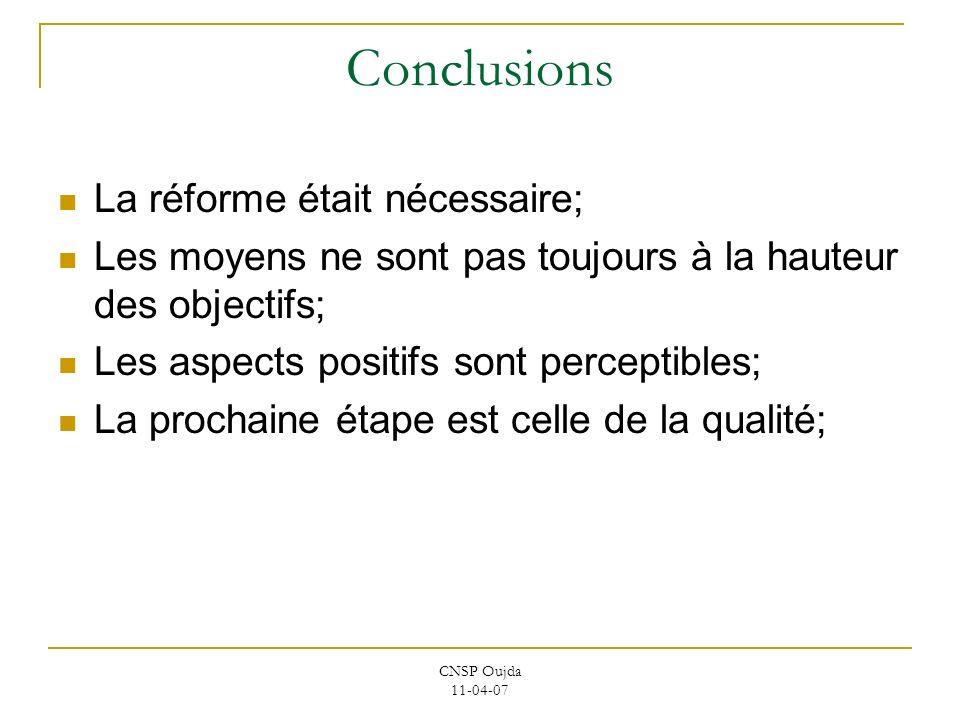 CNSP Oujda 11-04-07 Conclusions La réforme était nécessaire; Les moyens ne sont pas toujours à la hauteur des objectifs; Les aspects positifs sont per
