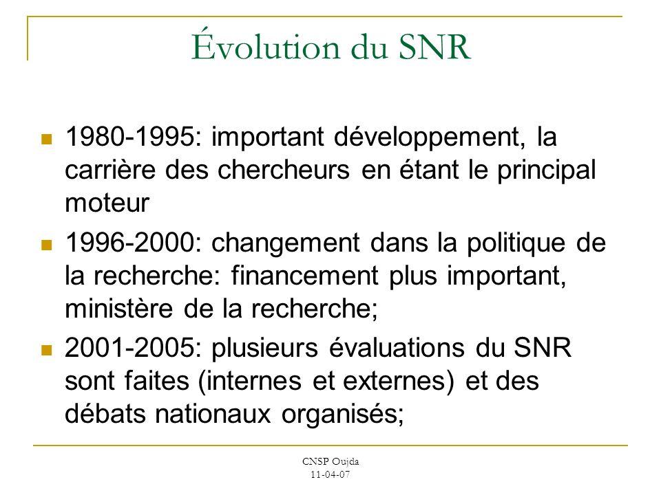 CNSP Oujda 11-04-07 Évolution du SNR 1980-1995: important développement, la carrière des chercheurs en étant le principal moteur 1996-2000: changement