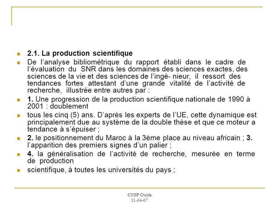 CNSP Oujda 11-04-07 2.1. La production scientifique De lanalyse bibliométrique du rapport établi dans le cadre de lévaluation du SNR dans les domaines