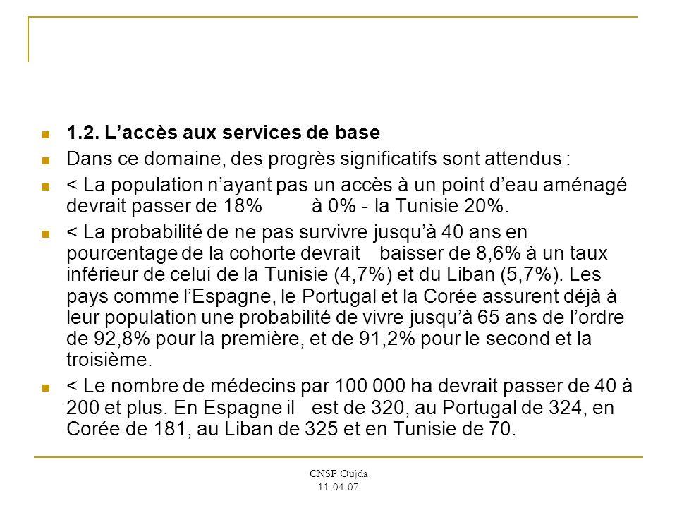 CNSP Oujda 11-04-07 1.2. Laccès aux services de base Dans ce domaine, des progrès significatifs sont attendus : < La population nayant pas un accès à