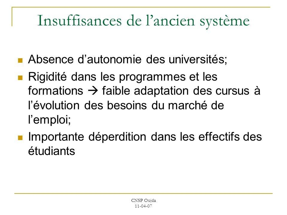 CNSP Oujda 11-04-07 Insuffisances de lancien système Absence dautonomie des universités; Rigidité dans les programmes et les formations faible adaptat