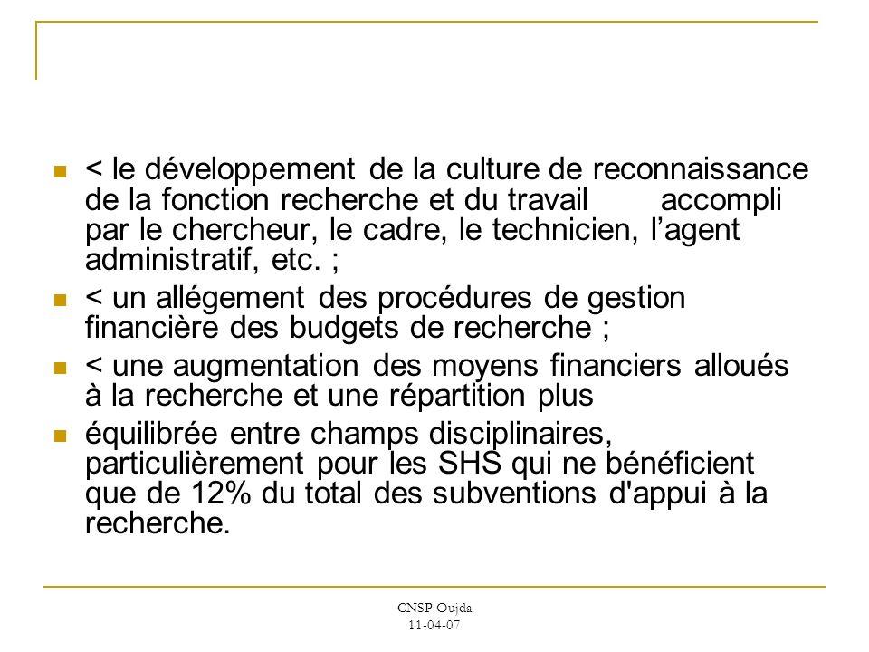 CNSP Oujda 11-04-07 < le développement de la culture de reconnaissance de la fonction recherche et du travailaccompli par le chercheur, le cadre, le t