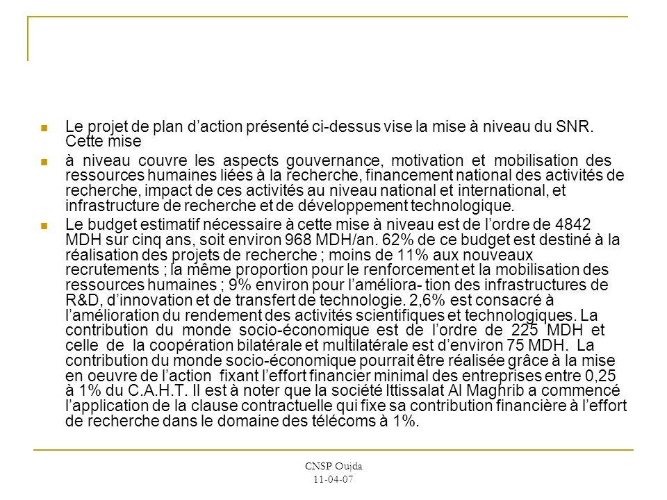 CNSP Oujda 11-04-07 Le projet de plan daction présenté ci-dessus vise la mise à niveau du SNR. Cette mise à niveau couvre les aspects gouvernance, mot