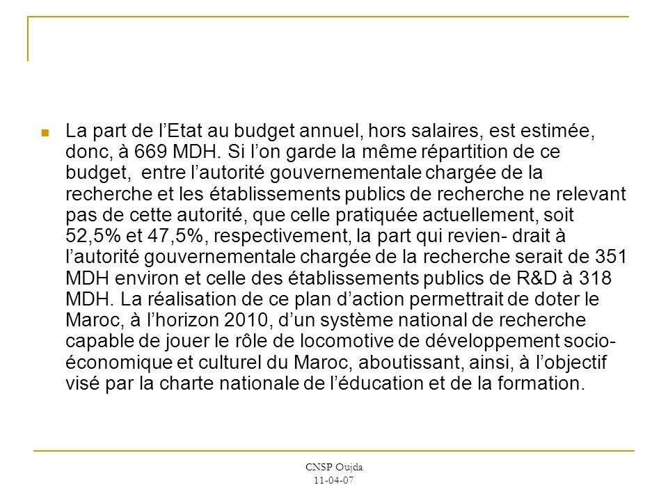 CNSP Oujda 11-04-07 La part de lEtat au budget annuel, hors salaires, est estimée, donc, à 669 MDH. Si lon garde la même répartition de ce budget, ent