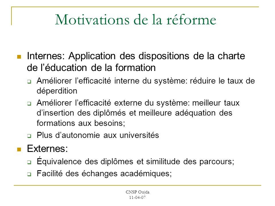 CNSP Oujda 11-04-07 Motivations de la réforme Internes: Application des dispositions de la charte de léducation de la formation Améliorer lefficacité