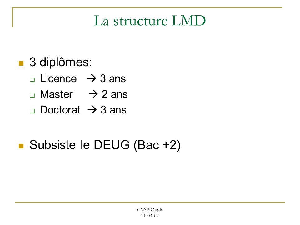 CNSP Oujda 11-04-07 La structure LMD 3 diplômes: Licence 3 ans Master 2 ans Doctorat 3 ans Subsiste le DEUG (Bac +2)
