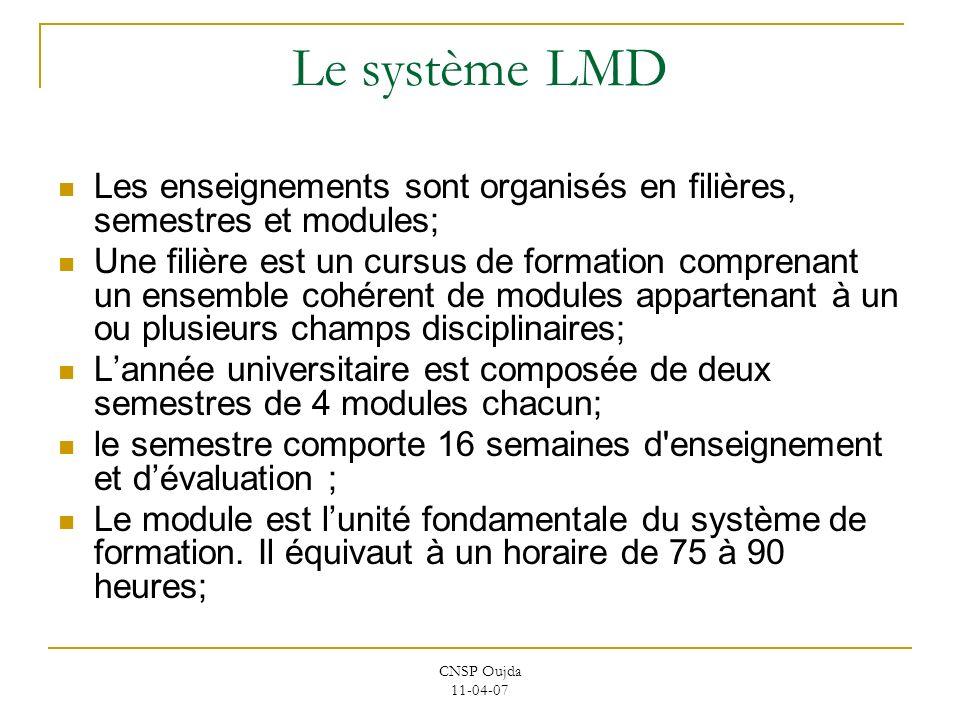CNSP Oujda 11-04-07 Le système LMD Les enseignements sont organisés en filières, semestres et modules; Une filière est un cursus de formation comprena