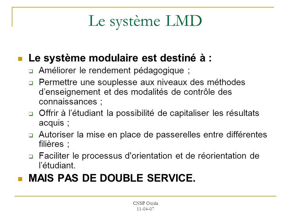 CNSP Oujda 11-04-07 Le système LMD Le système modulaire est destiné à : Améliorer le rendement pédagogique ; Permettre une souplesse aux niveaux des m