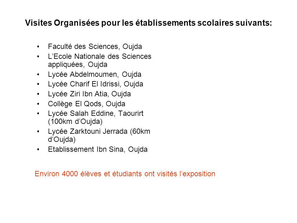 Visites Organisées pour les établissements scolaires suivants: Faculté des Sciences, Oujda LEcole Nationale des Sciences appliquées, Oujda Lycée Abdel