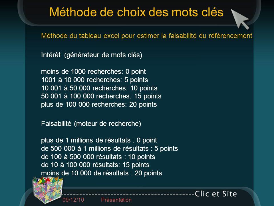 Intérêt (générateur de mots clés) moins de 1000 recherches: 0 point 1001 à 10 000 recherches: 5 points 10 001 à 50 000 recherches: 10 points 50 001 à
