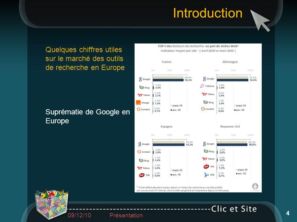 Quelques statistiques du marché mondiale Aux USA (janvier 2010) : Google 65,4% Yahoo 17% Bing 11,3% En Chine (été 2010) : Baidu 73% Google 21% Introduction 5 09/12/10 Présentation