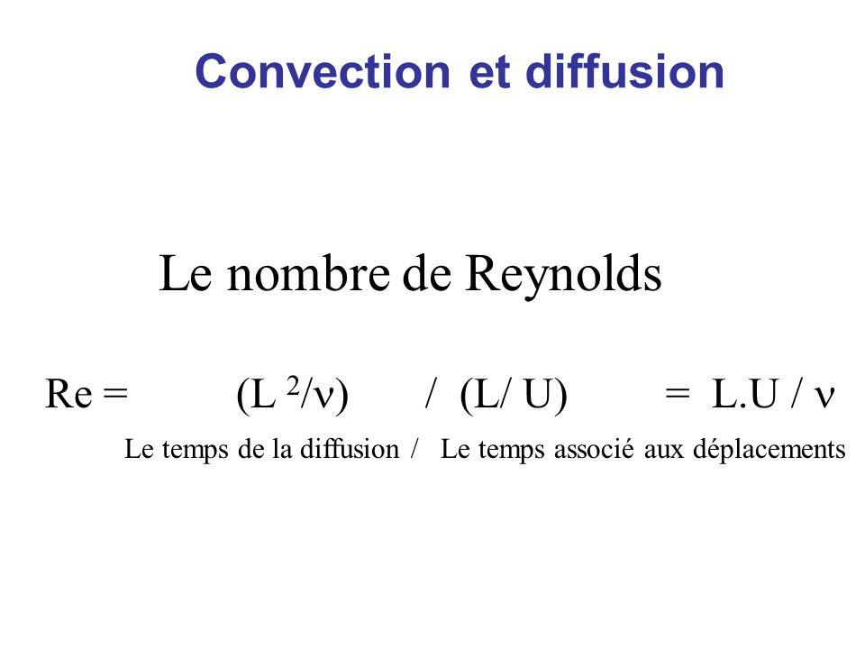 Le nombre de Reynolds Le temps de la diffusion / Le temps associé aux déplacements Re = (L 2 / / (L/ U) = L.U / Convection et diffusion