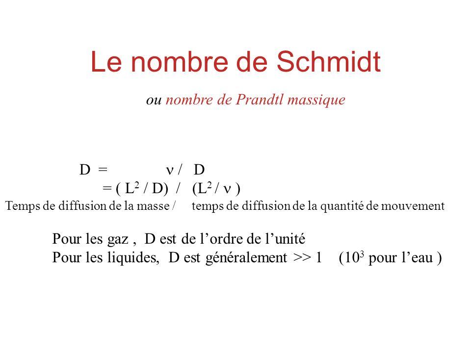 Le nombre de Schmidt D = D = ( L 2 / D) / (L 2 / Temps de diffusion de la masse / temps de diffusion de la quantité de mouvement ou nombre de Prandtl massique Pour les gaz, D est de lordre de lunité Pour les liquides, D est généralement >> 1 (10 3 pour leau )
