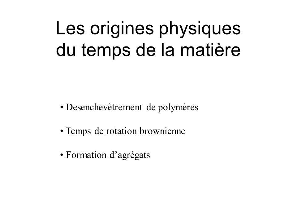 Les origines physiques du temps de la matière Desenchevètrement de polymères Temps de rotation brownienne Formation dagrégats