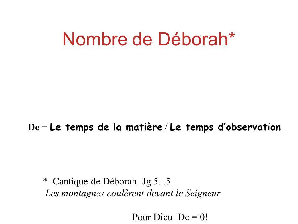 Nombre de Déborah* * Cantique de Déborah Jg 5..5 Les montagnes coulèrent devant le Seigneur Pour Dieu De = 0.