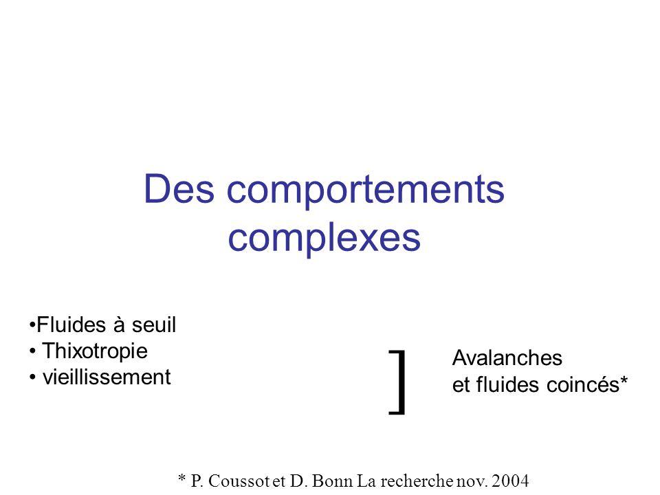 Des comportements complexes Fluides à seuil Thixotropie vieillissement Avalanches et fluides coincés* * P.
