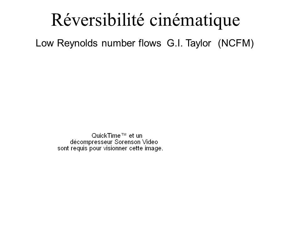 Réversibilité cinématique Low Reynolds number flows G.I. Taylor (NCFM)