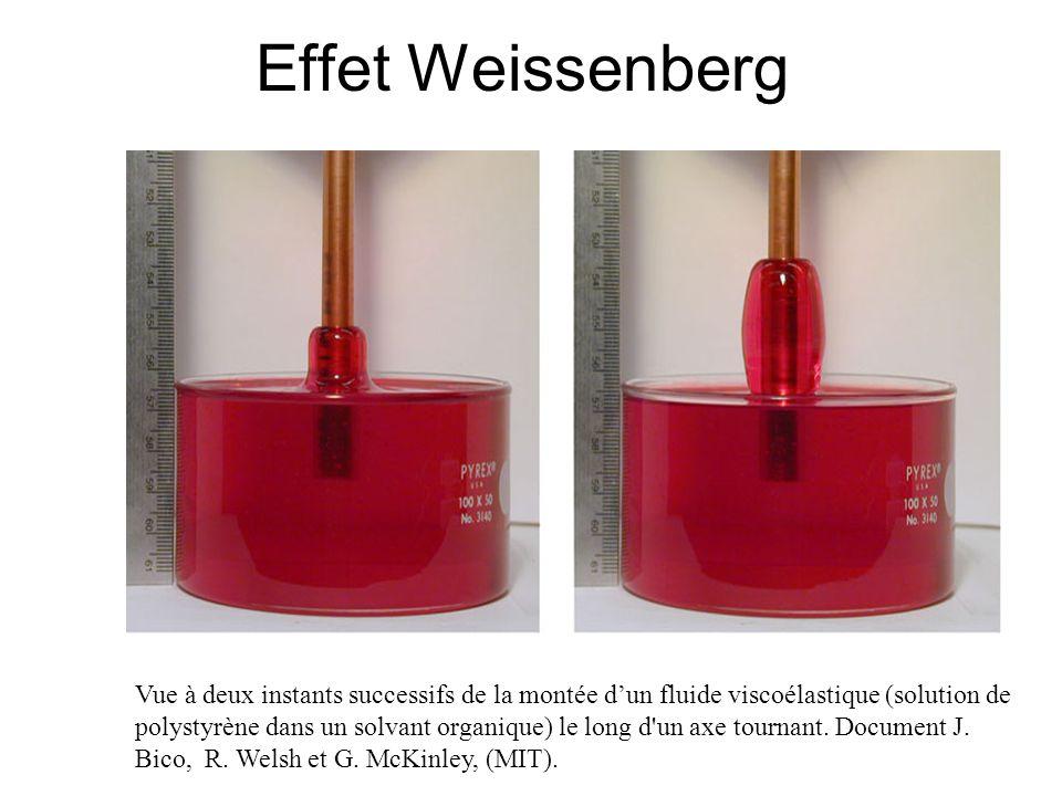 Vue à deux instants successifs de la montée dun fluide viscoélastique (solution de polystyrène dans un solvant organique) le long d un axe tournant.