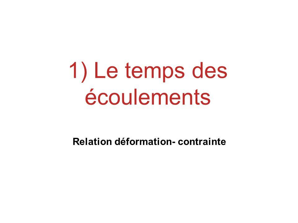 1) Le temps des écoulements Relation déformation- contrainte
