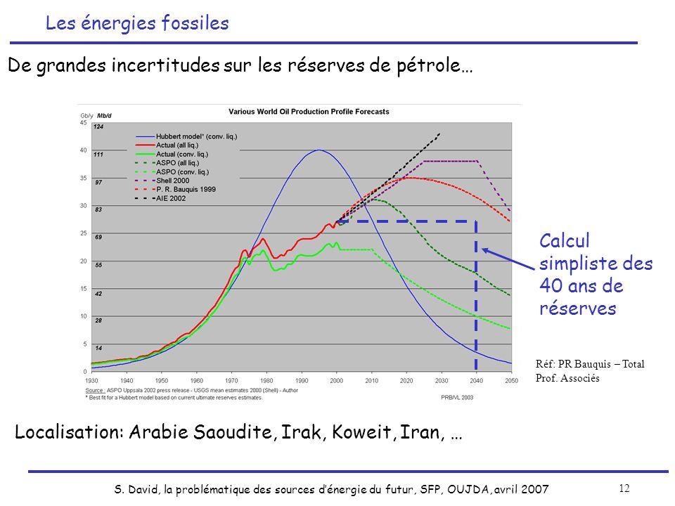 S. David, la problématique des sources dénergie du futur, SFP, OUJDA, avril 2007 12 De grandes incertitudes sur les réserves de pétrole… Réf: PR Bauqu