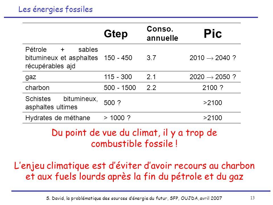 S. David, la problématique des sources dénergie du futur, SFP, OUJDA, avril 2007 13 Les énergies fossiles Du point de vue du climat, il y a trop de co