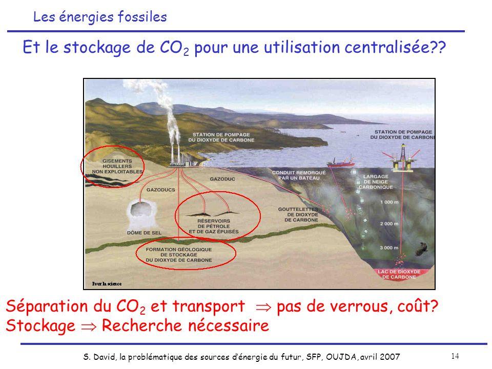 S. David, la problématique des sources dénergie du futur, SFP, OUJDA, avril 2007 14 Les énergies fossiles Et le stockage de CO 2 pour une utilisation
