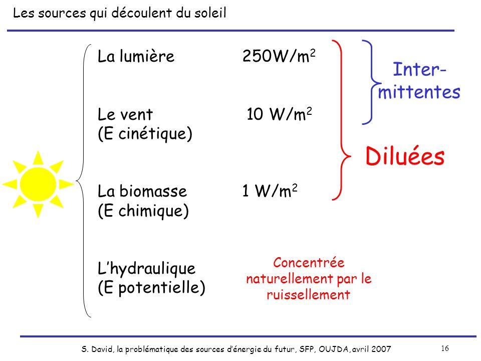 S. David, la problématique des sources dénergie du futur, SFP, OUJDA, avril 2007 16 La lumière250W/m 2 Le vent 10 W/m 2 (E cinétique) La biomasse1 W/m