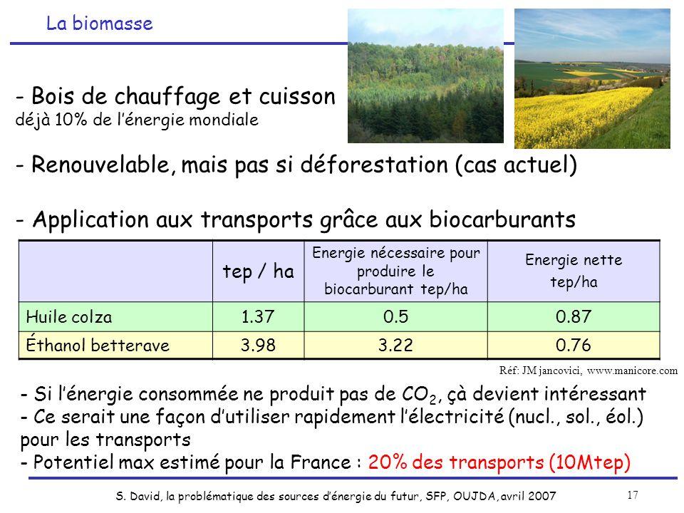 S. David, la problématique des sources dénergie du futur, SFP, OUJDA, avril 2007 17 - Bois de chauffage et cuisson déjà 10% de lénergie mondiale - Ren