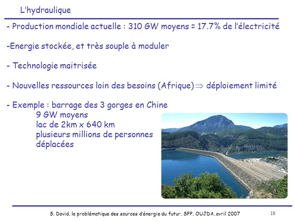 S. David, la problématique des sources dénergie du futur, SFP, OUJDA, avril 2007 18 Lhydraulique - Production mondiale actuelle : 310 GW moyens = 17.7