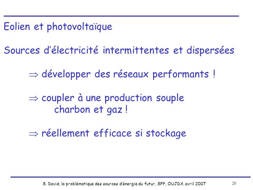 S. David, la problématique des sources dénergie du futur, SFP, OUJDA, avril 2007 20 Eolien et photovoltaïque Sources délectricité intermittentes et di