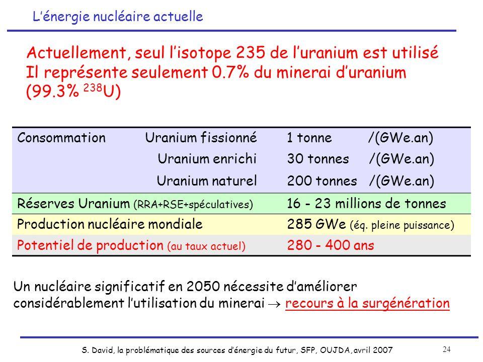 S. David, la problématique des sources dénergie du futur, SFP, OUJDA, avril 2007 24 Consommation Uranium fissionné1 tonne /(GWe.an) Uranium enrichi30