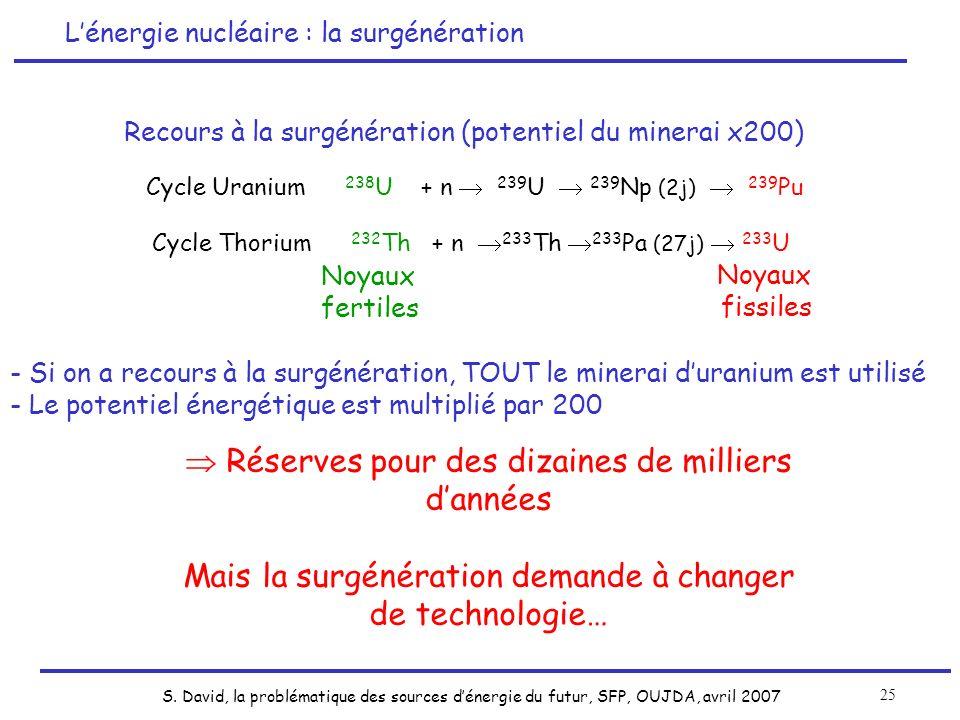 S. David, la problématique des sources dénergie du futur, SFP, OUJDA, avril 2007 25 Recours à la surgénération (potentiel du minerai x200) Cycle Urani