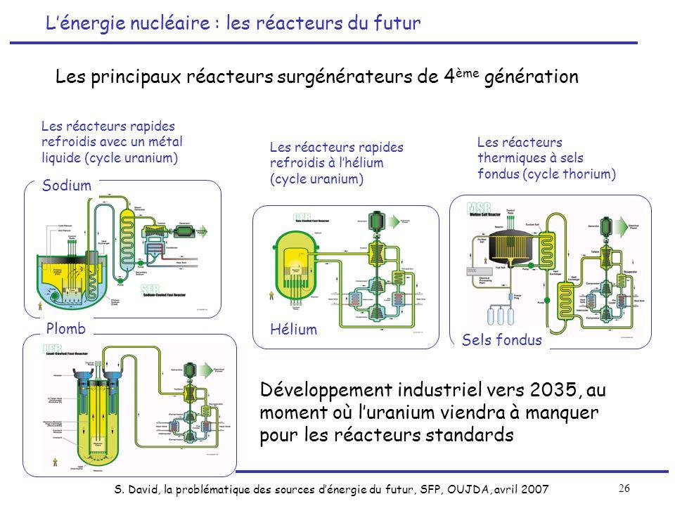 S. David, la problématique des sources dénergie du futur, SFP, OUJDA, avril 2007 26 Les principaux réacteurs surgénérateurs de 4 ème génération Sodium