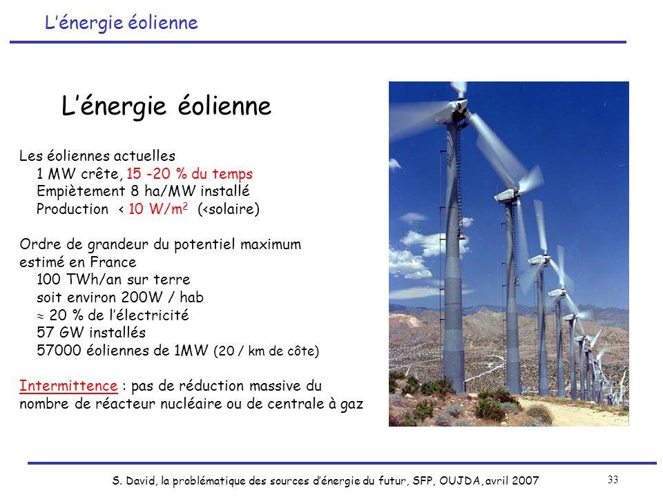 S. David, la problématique des sources dénergie du futur, SFP, OUJDA, avril 2007 33 Les éoliennes actuelles 1 MW crête, 15 -20 % du temps Empiètement