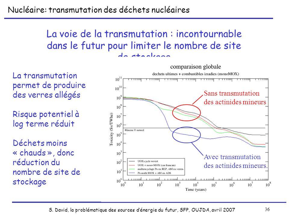 S. David, la problématique des sources dénergie du futur, SFP, OUJDA, avril 2007 36 La voie de la transmutation : incontournable dans le futur pour li