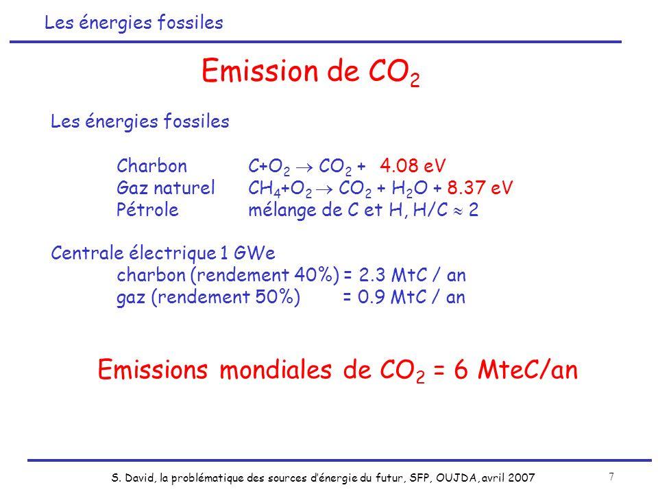 S. David, la problématique des sources dénergie du futur, SFP, OUJDA, avril 2007 7 Les énergies fossiles CharbonC+O 2 CO 2 +4.08 eV Gaz naturelCH 4 +O
