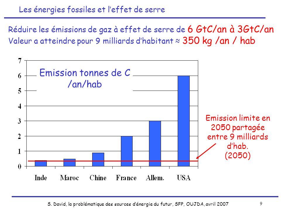S. David, la problématique des sources dénergie du futur, SFP, OUJDA, avril 2007 9 Les énergies fossiles et leffet de serre Réduire les émissions de g