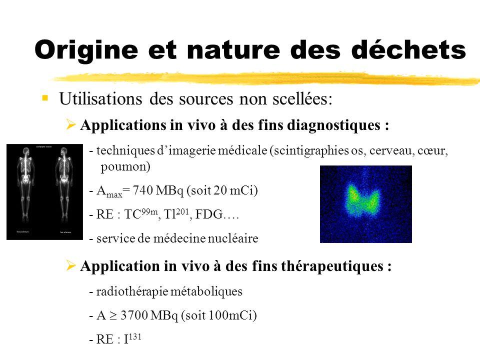 Origine et nature des déchets Utilisations des sources non scellées: Applications in vivo à des fins diagnostiques : - techniques dimagerie médicale (