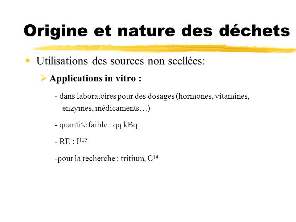 Origine et nature des déchets Utilisations des sources non scellées: Applications in vitro : - dans laboratoires pour des dosages (hormones, vitamines