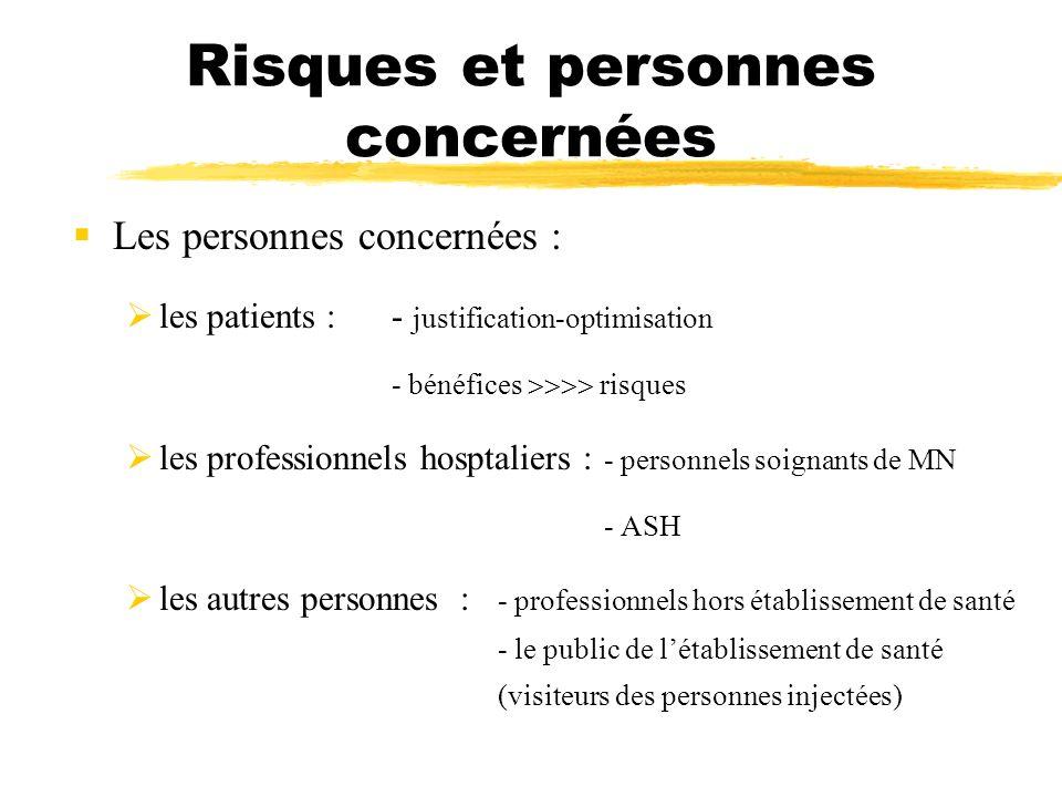 Risques et personnes concernées Les personnes concernées : les patients : - justification-optimisation - bénéfices risques les professionnels hosptali