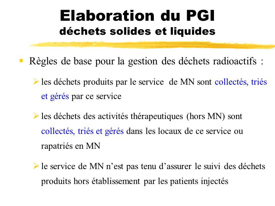 Elaboration du PGI déchets solides et liquides Règles de base pour la gestion des déchets radioactifs : les déchets produits par le service de MN sont