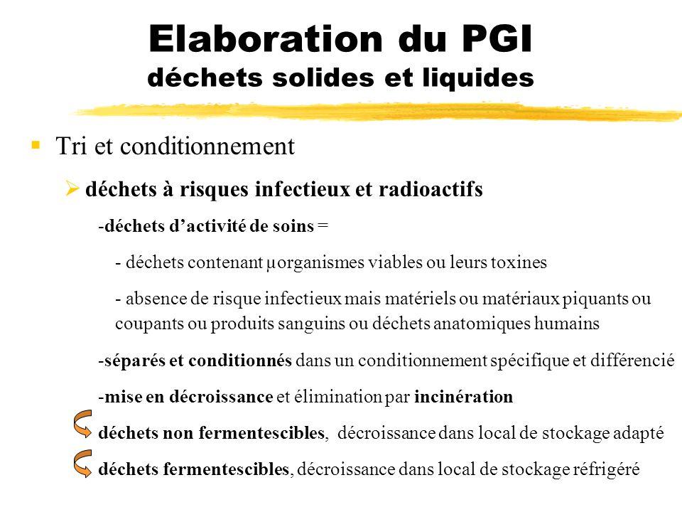 Elaboration du PGI déchets solides et liquides Tri et conditionnement déchets à risques infectieux et radioactifs -déchets dactivité de soins = - déch