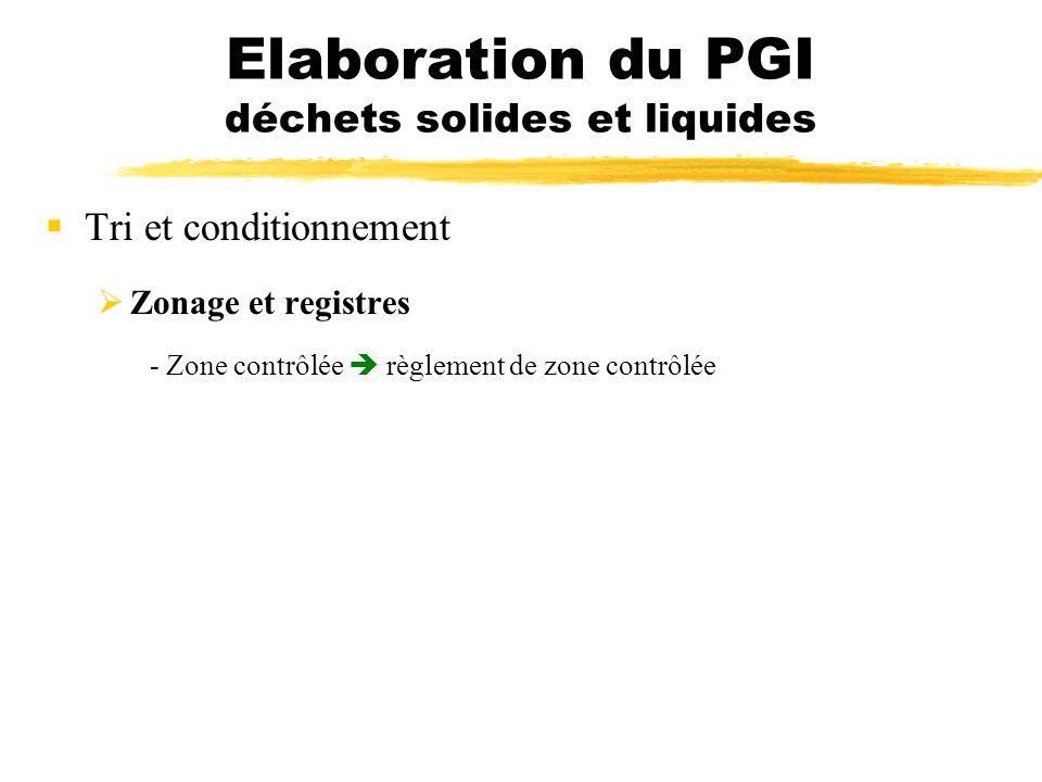 Tri et conditionnement Zonage et registres - Zone contrôlée règlement de zone contrôlée