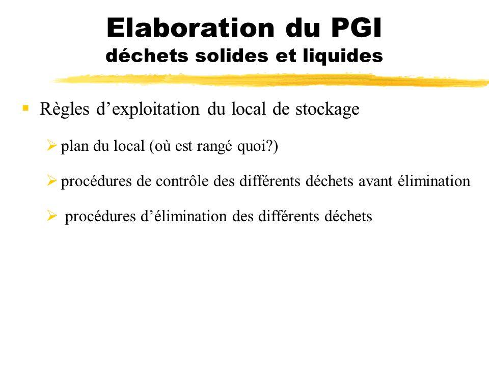 Elaboration du PGI déchets solides et liquides Règles dexploitation du local de stockage plan du local (où est rangé quoi?) procédures de contrôle des