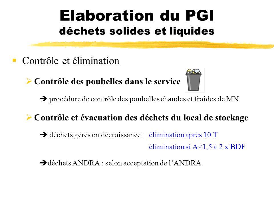 Elaboration du PGI déchets solides et liquides Contrôle et élimination Contrôle des poubelles dans le service procédure de contrôle des poubelles chau