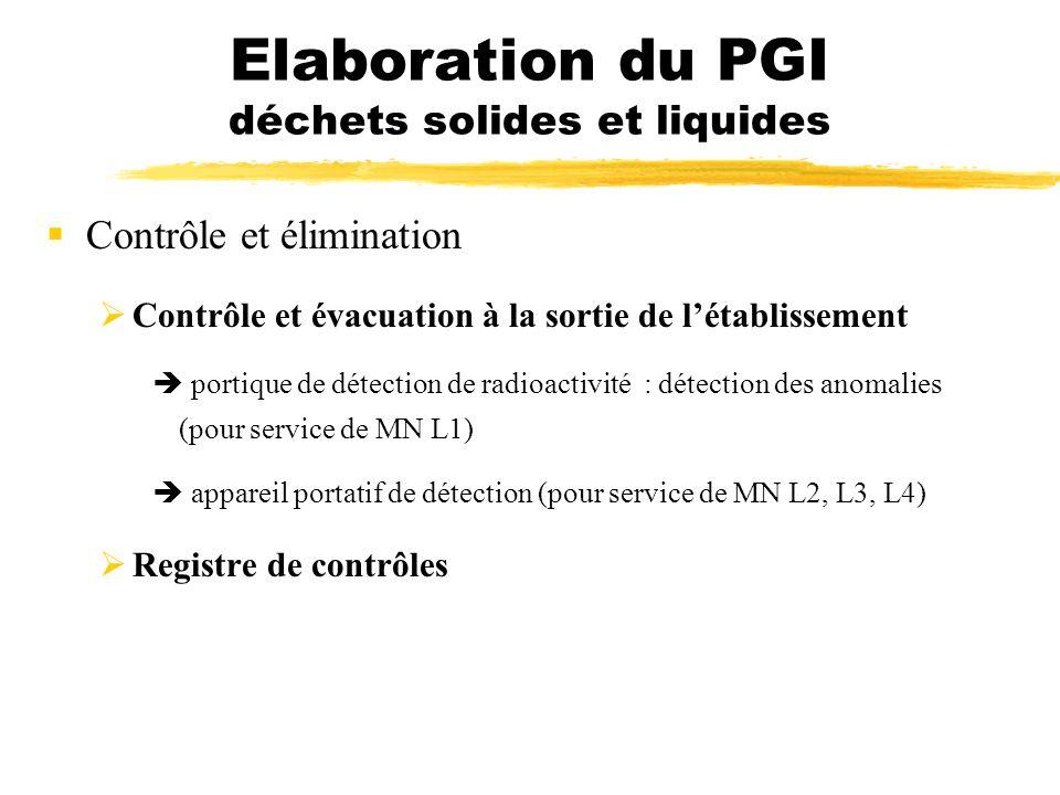 Elaboration du PGI déchets solides et liquides Contrôle et élimination Contrôle et évacuation à la sortie de létablissement portique de détection de r
